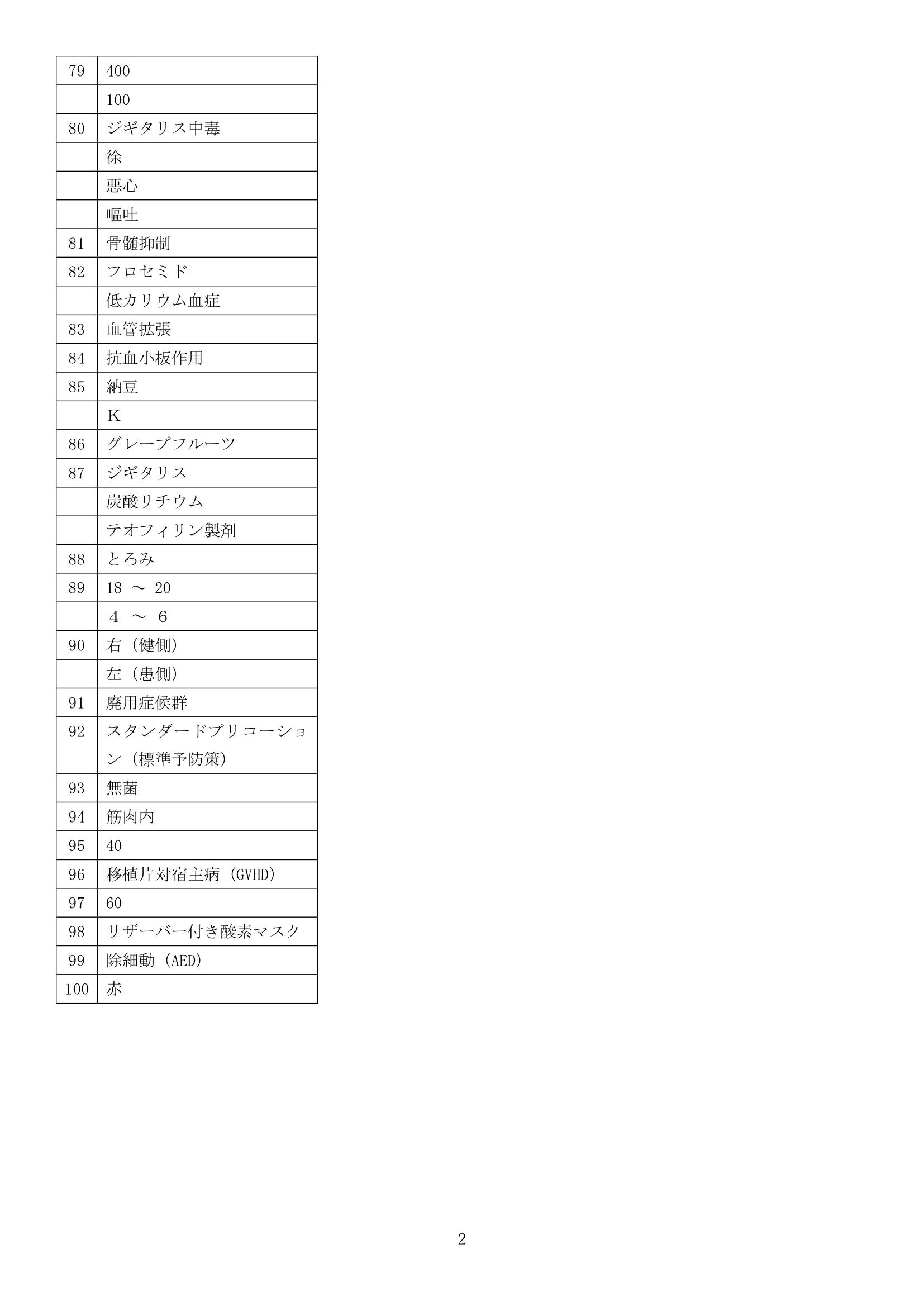 必修解答情報2