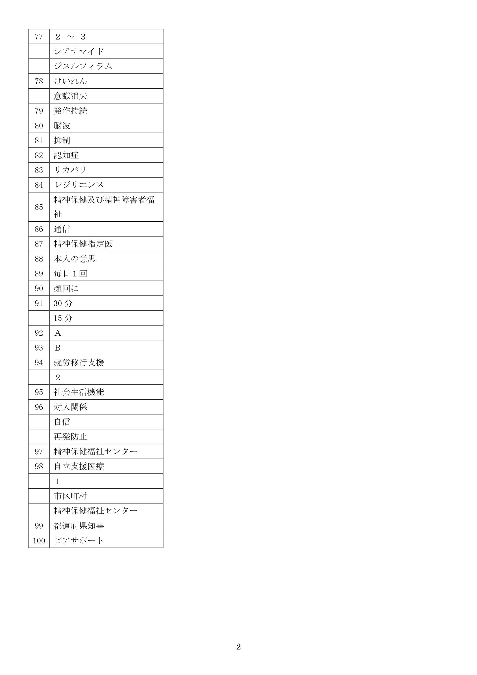 精神解答情報2